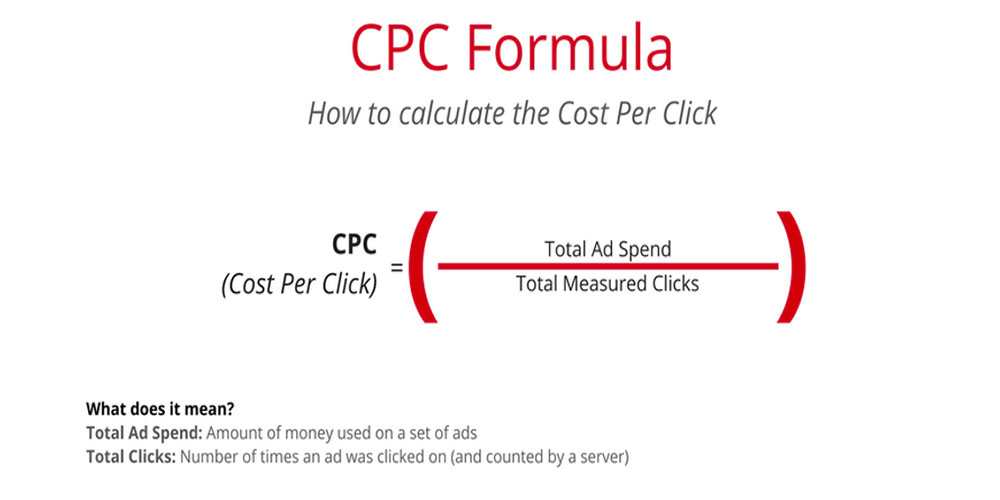 How to calculate the cost per click- CPC Formula