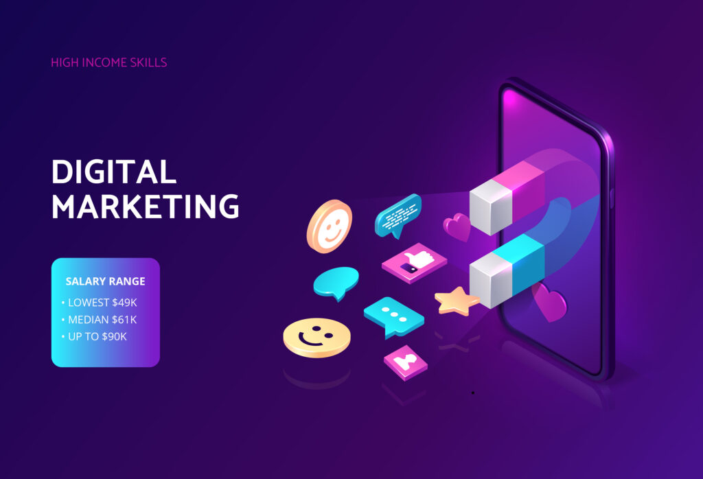 digital marketing of high income skills