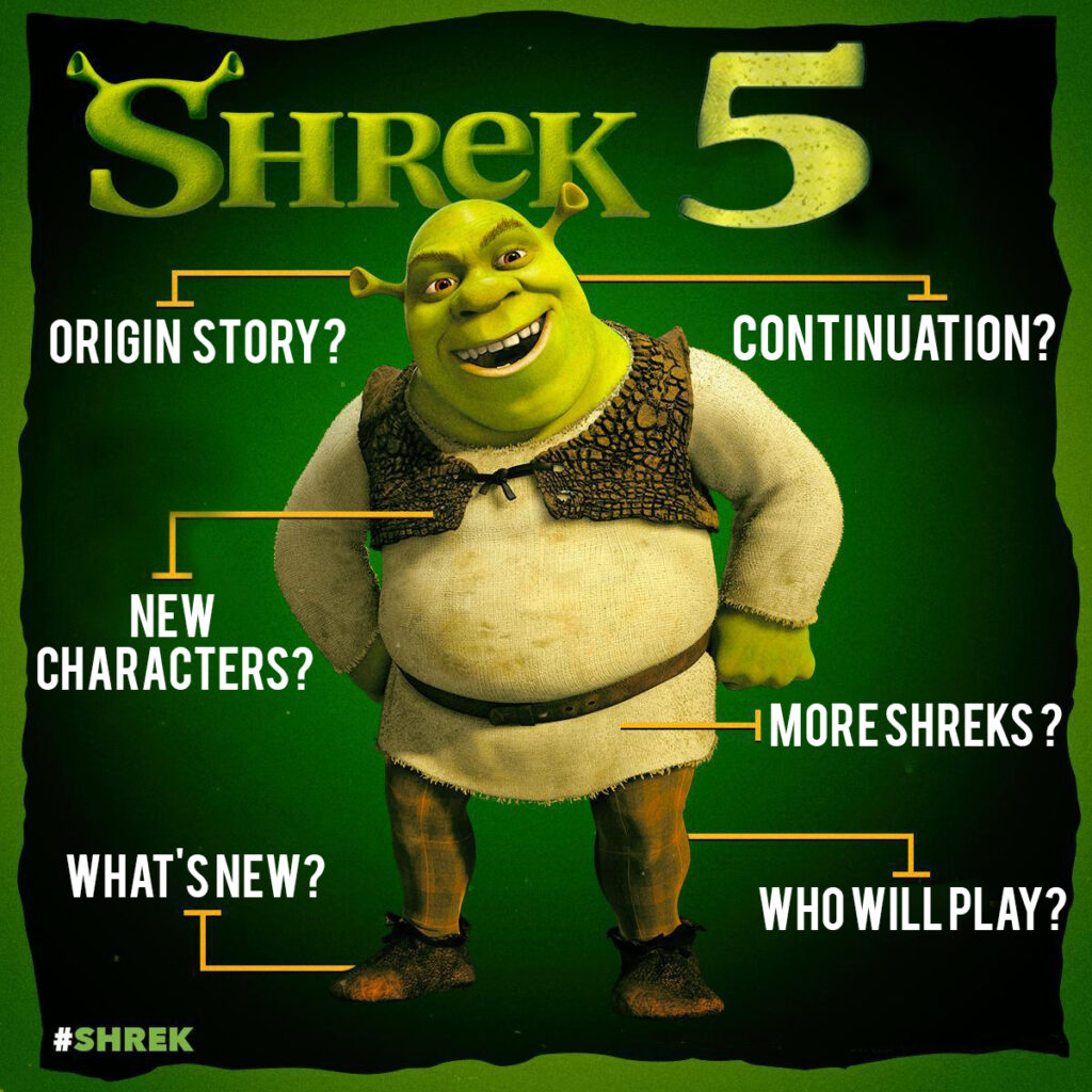 What was Shrek 5 was going to be